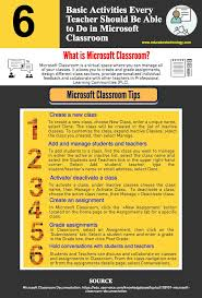 best 25 microsoft classroom ideas on pinterest office 365 for