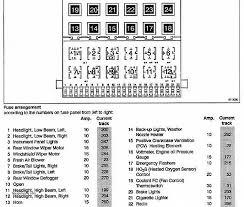 jetta 1 8t wiring diagram 2003 jetta wiring diagram inspirational 2003 jetta gli fuse box