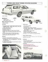 model year 1975 ford torino de