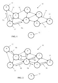 patent ep1978689a1 cluster head election in an ad hoc network