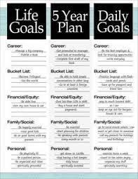 intentional living goal setting worksheet printable goal setting