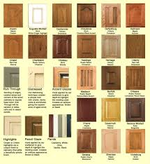 Types Of Glass For Kitchen Cabinet Doors Cabinet Door Styles Best Cabinet Door Front Styles Best Kitchen