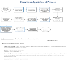 Treasurer Job Description Sample Officers Connection Officer Resources