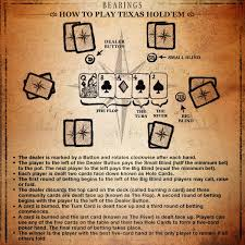 Big Blind Small Blind Rules 7 Best Winning Images On Pinterest Game Ideas Poker Night And