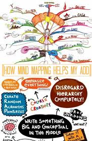 mapping tools best 25 mind mapping tools ideas on brain mapping