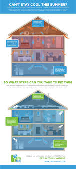air sealing and insulation can can t because your upstairs is fix it the