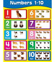descubre el 10 number for kids