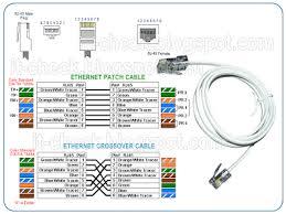 rj45 wiring diagram diagram wiring jope