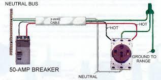 range plug wiring diagram land rover wiring diagrams for diy car