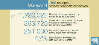 maryland and the aca u0027s medicaid expansion eligibility enrollment