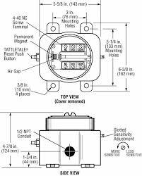 vs2 series fw murphy production controls