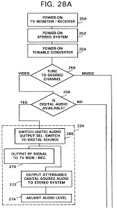 patent ep0797322a2 digital audio system with video display of