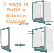 Three Ways To Build A Basic Kitchen Cabinet Sawdust Girl - Kitchen cabinet carcase