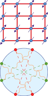 entangling superconductivity and antiferromagnetism science