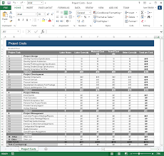 test plan download ms word u0026 excel template