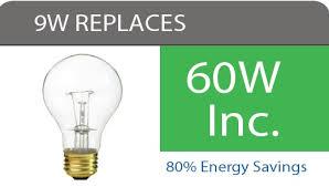 gu24 base led light bulb a19 9w gu24 base dimmable led light bulb newcandescent led lighting