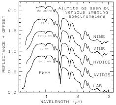 100 pdf chapter 29 lab activity rock correlation answers