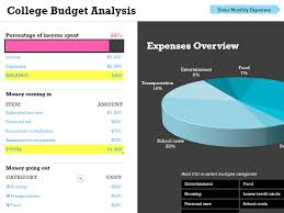 It Budget Template Excel Budget Office Templates