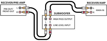 polk audio subwoofer wiring diagram wiring diagram and schematic