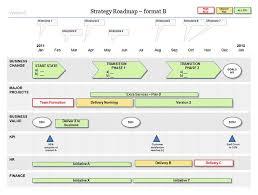 19 best strategic planning images on pinterest strategic