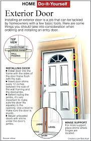 Framing Exterior Door Door Jamb Repair Front Door Frame Repair Cost How To Put A New