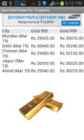 gold price in india brokerage