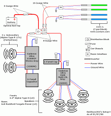 car audio wiring diagram 1 photos enjoyable topic18145 2003