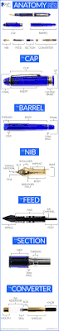 Rugged Fountain Pen Best 20 Goulet Pens Ideas On Pinterest Goulet Pens Company