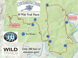 Race Map Trail Race Events 49th Running Of The Chickamauga Chase