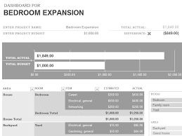 Bathroom Remodel Estimate Template by Home Remodel Budget Spreadsheet Dashboard For Microsoft Excel
