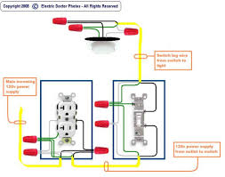 outlet to switch light wiring diagram fitfathers me and