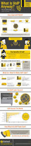 Understanding Home Network Design by Best 25 Ethernet Wiring Ideas On Pinterest Pc Network Cable
