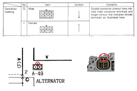 pajero alternator wiring diagram wiring diagram and schematic