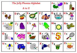 printable alphabet mat jolly phonics sound mat by adeleshirley teaching resources tes