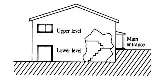 bi level real estate term of the day bi level leslie monaco real estate