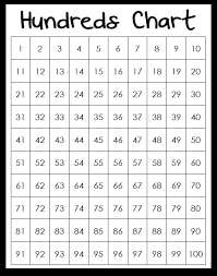 printable hundreds chart free learning to count to 100 all our days