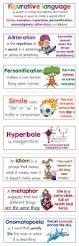 145 best reading workshop images on pinterest teaching ideas