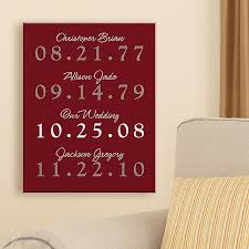 1 year wedding anniversary gifts for him best 6 month wedding anniversary ideas images styles ideas