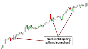candlestick pattern piercing line 10 price action candlestick patterns you must know trading setups