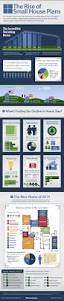 American House Design And Plans The Rise Of Small House Plans Infographic I Like The House Plan