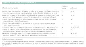 screening for depression american family physician