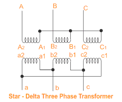 single three phase transformer vs bank of three single phase