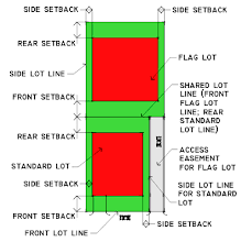 Flag Measurements City Of Williams Ca Zoning Code