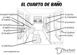 The Bathroom In Spanish El Cuarto De Baño Spanish Bathroom Vocabulary