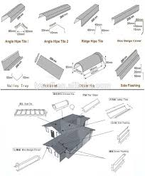 Roof Tiles Types Types Of Roof Tile Home Roof Ideas