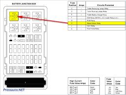 2002 club car battery wiring diagram free download pressauto net
