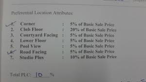 dlf new town heights floor plan how dlf fleeces it u0027s customers my story as a frustrated customer