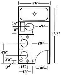bathroom design dimensions planning designing your bathroom
