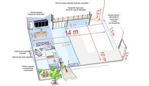 hauteur prise cuisine plan de travail décoration hauteur de prise plan de travail 37 nimes 10371015
