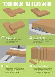 Different Wood Joints And Their Uses by Table Saw Joinery Techniques Fix Com